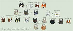 Greystripe's family tree (CONTAINS SPOILERS) by homeqrown ...