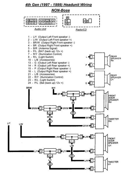 wiring diagrams technical note vehicle code 261 maxima audio wiring codes 4th technical articles car