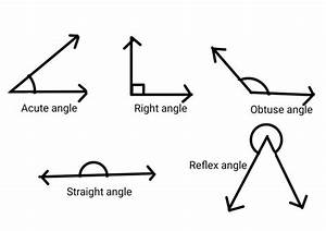 What Are Acute  Obtuse  Right  And Straight Angles