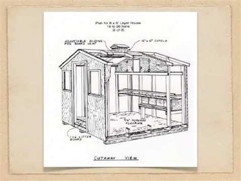 build  chicken coop step  step plans youtube