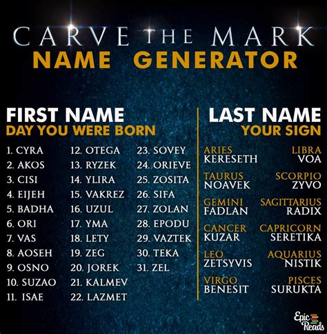 whats  carve  mark