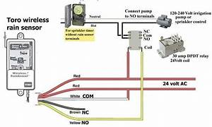 Control Pump Or Timer With Rain Sensor