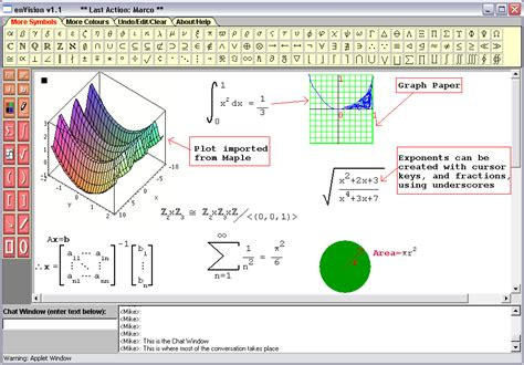Interactive Webbased Mathematics Communication
