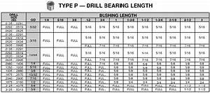 Counterbore Data All Industry Supplies