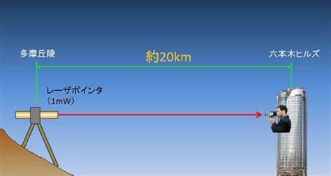 phi vụ tiền giả review b 250 t laser c 243 thể chiếu xa tới đ 226 u vnreview tin n 243 ng