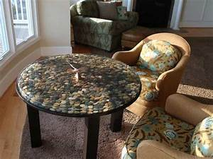 36 Examples on How to Use River Rocks in Your Decor