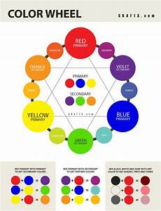 Color Mixing Guide Poster  With Images
