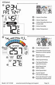 La Crosse Technology Tx141w Wind Speed Weather Station