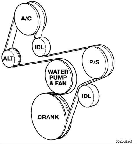 Need Routing Diagram For Serpertine Belt Jeep Wrangler