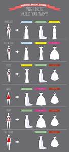 the best wedding dresses for your body type With wedding dress for my body type