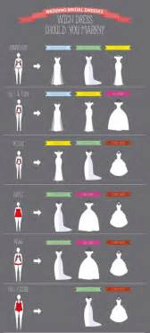 types of wedding registries the best wedding dresses for your type