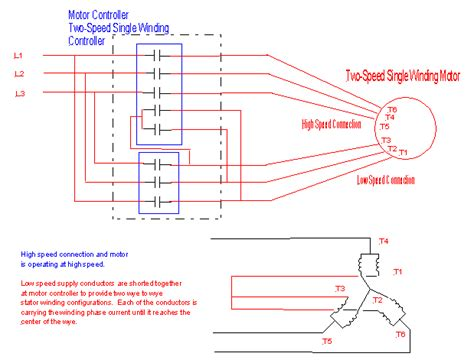Sizing Supply Conductors For Two Speed Single Winding