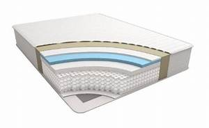 signature sleep renewfoam infused memory foam and With coil and memory foam mattress