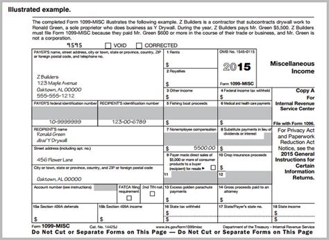 blank w2 form 2015 fast answers about 1099 forms for independent workers