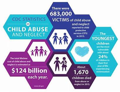 Abuse Child Punishment Corporal Signs Nursing Prevent