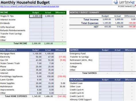 microsoft excel budget template useful microsoft word microsoft excel templates hongkiat