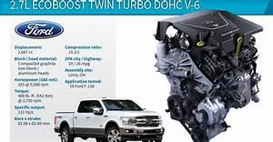 Wards 10 Best Engines Winner