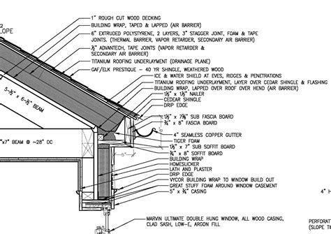 image result  subfascia fascia detail maplewood fascia board roof overhang
