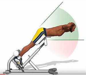 Banc lombaire exercice de musculation du dos for Stickers chambre enfant avec matelas pour hernie discale
