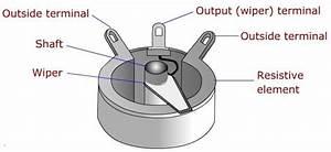 Variable Resistor | ElProCus | Pinterest