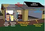 Solar Heating Floor Images