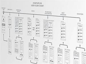 The 25+ best Flow chart design ideas on Pinterest