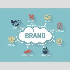 Trade Marks Do You Know The Value Of Your Brand?