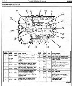 similiar 91 ford explorer vacuum diagram keywords diagram further 1994 ford explorer fuse panel diagram on 91 explorer