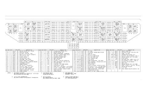 auto fuse box, international fuse box, duramax fuse box, automatic fuse box, on international dt466 fuse box