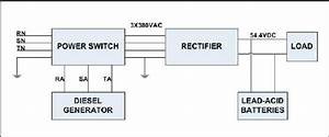 Block Diagram Of Backup Power Supply Based On Diesel