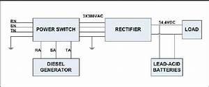 Block Diagram Of Backup Power Supply Based On Diesel Generator