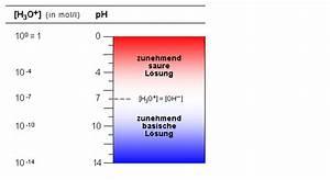 Schwefelsäure Ph Wert Berechnen : vernetztes studium chemie chemie f r mediziner ph wert ~ Themetempest.com Abrechnung