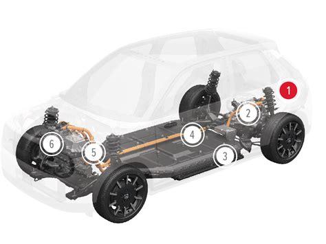 Neuer Honda E by Honda E Prototype Neues Elektrofahrzeug Honda De
