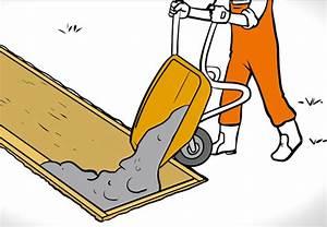 Betonboden Selber Machen : fundament erstellen obi zeigt wie es geht ~ Michelbontemps.com Haus und Dekorationen