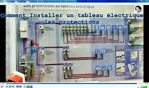 Norme Branchement Four Electrique : comment installer un tableau lectrique les protections ~ Premium-room.com Idées de Décoration