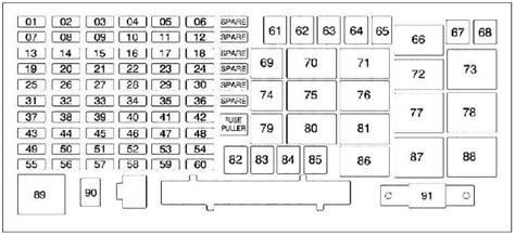 Diagram Of Fuse Box On 2007 Hummer H3 by Hummer H3 Fuse Box Diagram 187 Fuse Diagram