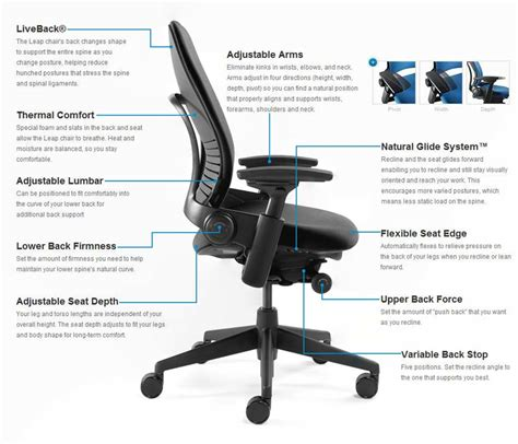 top 10 best office chairs for back and neck with