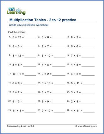 grade 3 math worksheet multiplication tables of 2 to 12