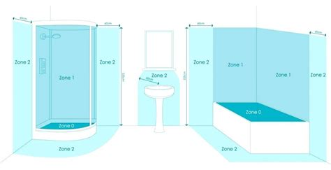 bathroom lighting zones inspyer lighting