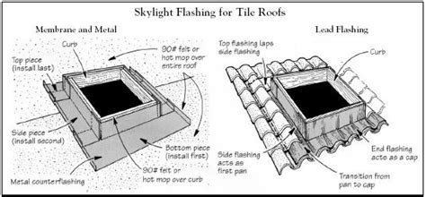 qa flashing tile roofs jlc  rebar roofing