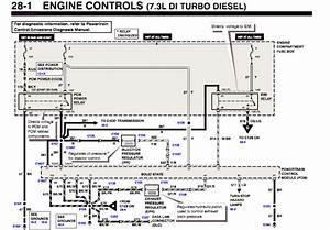 Hasil Gambar Untuk 7 3 Powerstroke Wiring Diagram