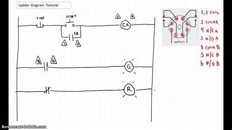 48 ladder diagrams for dummies plc programming diagram