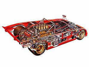 1971 Alfa Romeo Tipo 33 Tt3 Spider Race Racing Classic Interior Engine Engines Wallpaper