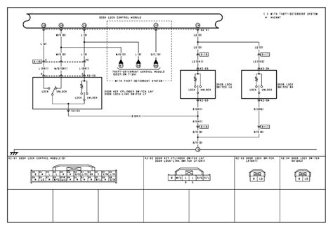 Power Lock Wiring Diagram Chevy by Repair Guides Power Door Locks 2004 Power Door