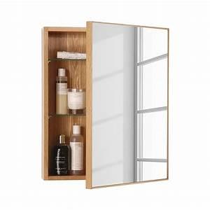 Ikea Arbeitszimmer Schrank : die besten 25 alibert spiegelschrank ideen auf pinterest ~ Lizthompson.info Haus und Dekorationen