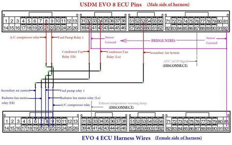 evo 8 ecu in evo 4 problems evolutionm mitsubishi lancer and lancer evolution community