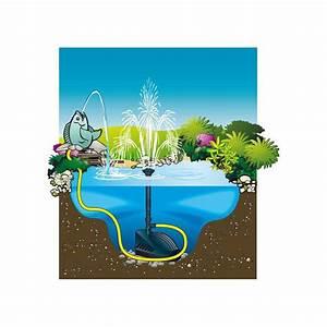 Fontaine Pour Bassin A Poisson : fontaine filtrante pour bassin ~ Voncanada.com Idées de Décoration