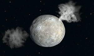 Water Discovered on the Dwarf Planet Ceres | Irene W ...
