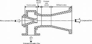 Schematic Diagram Of Ejector