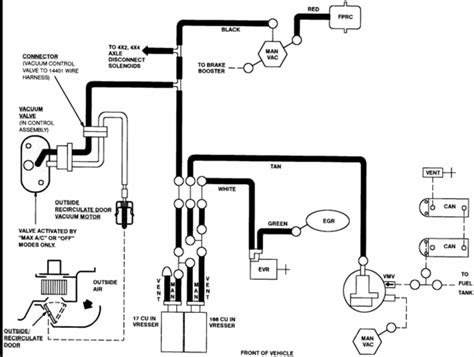 2004 Ford F 150 Vacuum Diagram by 05 F150 4x4 Vacuum Diagram F150online Forums